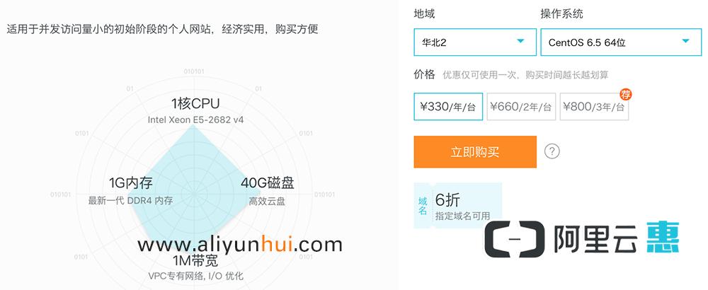 阿里云1核1G云服务器330元1年、660元2年、800元3年-阿里云优惠券
